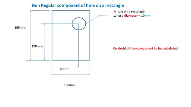relationship between center of gravity and moment inertia a rectangle