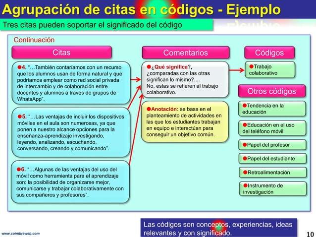 Agrupación de citas en códigos - Ejemplo 10www.coimbraweb.com Las códigos son conceptos, experiencias, ideas relevantes y ...
