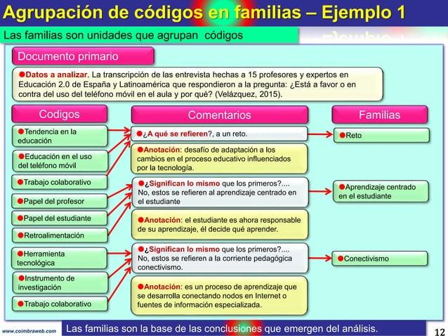Agrupación de códigos en familias – Ejemplo 1 12www.coimbraweb.com Datos a analizar. La transcripción de las entrevista h...