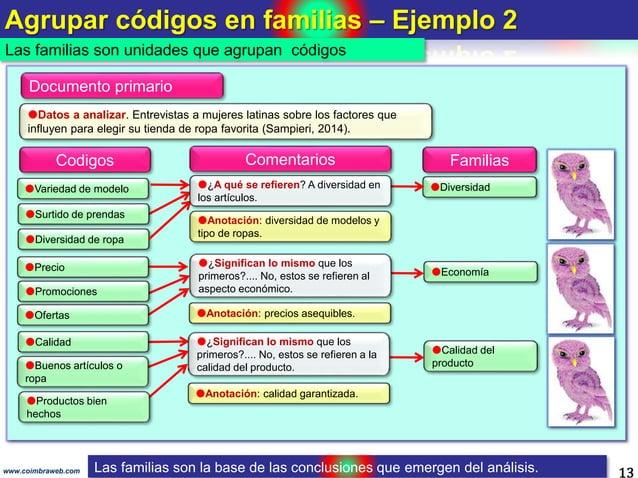 Agrupar códigos en familias – Ejemplo 2 13www.coimbraweb.com Datos a analizar. Entrevistas a mujeres latinas sobre los fa...