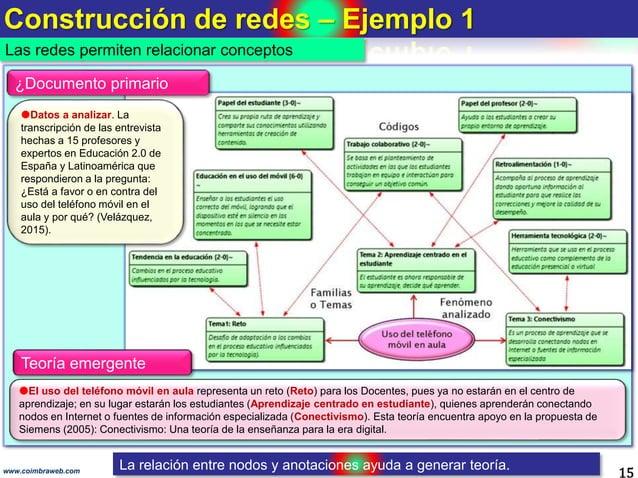 Construcción de redes – Ejemplo 1 15www.coimbraweb.com El uso del teléfono móvil en aula representa un reto (Reto) para l...