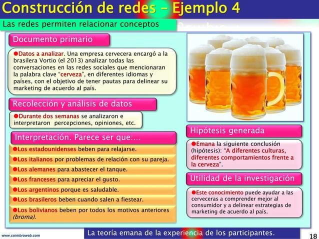 18www.coimbraweb.com Datos a analizar. Una empresa cervecera encargó a la brasilera Vortio (el 2013) analizar todas las c...