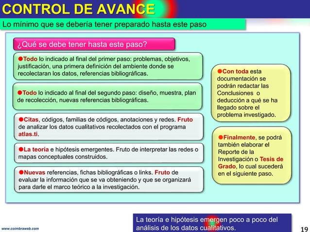 CONTROL DE AVANCE 19www.coimbraweb.com Lo mínimo que se debería tener preparado hasta este paso Nuevas referencias, ficha...