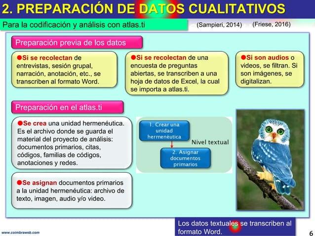 2. PREPARACIÓN DE DATOS CUALITATIVOS 6www.coimbraweb.com Para la codificación y análisis con atlas.ti (Sampieri, 2014) Si...