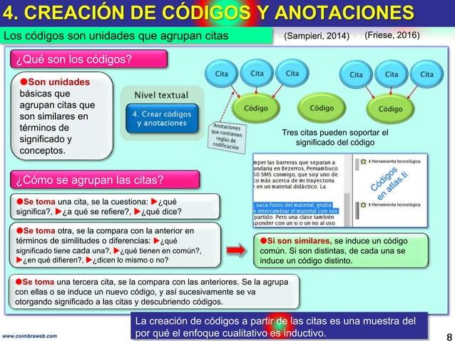 4. CREACIÓN DE CÓDIGOS Y ANOTACIONES 8www.coimbraweb.com Los códigos son unidades que agrupan citas Son unidades básicas ...