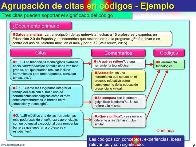 Agrupación de citas en códigos - Ejemplo 9www.coimbraweb.com Datos a analizar. La transcripción de las entrevista hechas ...