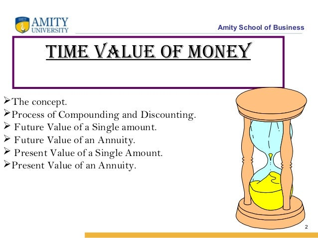 tvm of money The time value of money (tvm) is the principle that a certain amount of money has different buying power (or value) at different points in time.