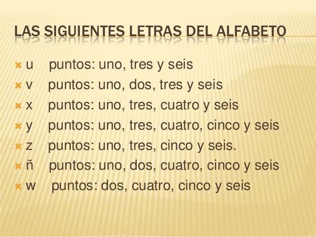 LAS SIGUIENTES LETRAS DEL ALFABETO u puntos: uno, tres y seis v puntos: uno, dos, tres y seis x puntos: uno, tres, cuat...
