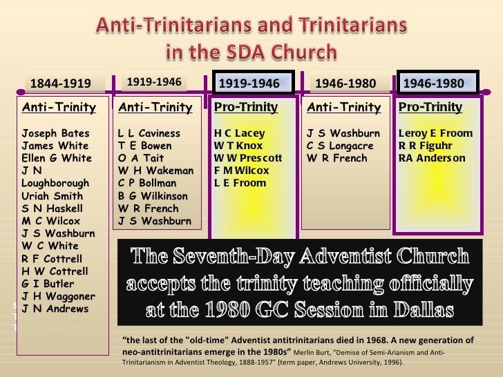 from 1888 to apostasy george r knight pdf