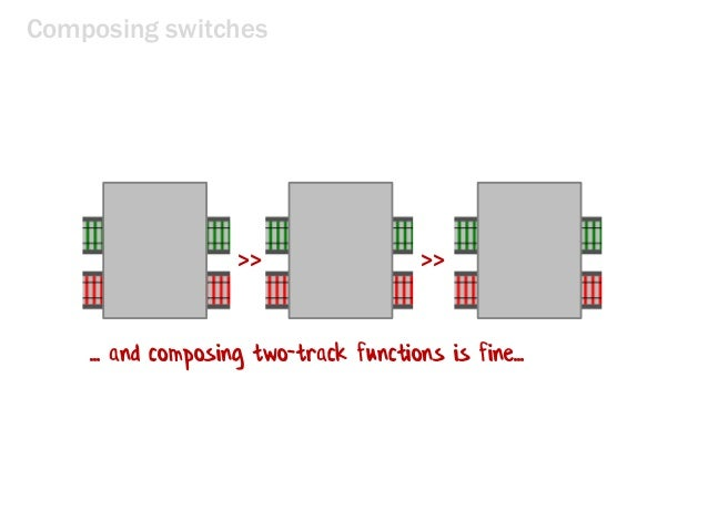 Composing switches >> >> ... and composing two-track functions is fine...