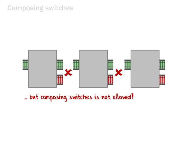 Composing switches   ... but composing switches is not allowed!