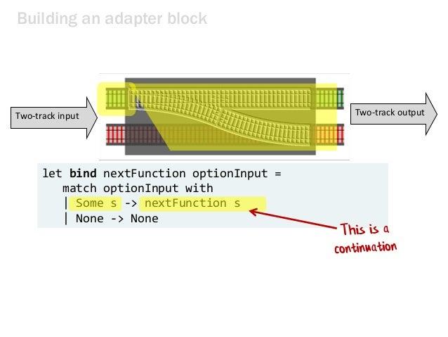 let bind nextFunction optionInput = match optionInput with | Some s -> nextFunction s | None -> None Building an adapter b...