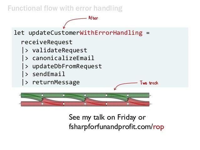 let updateCustomerWithErrorHandling = receiveRequest |> validateRequest |> canonicalizeEmail |> updateDbFromRequest |> sen...