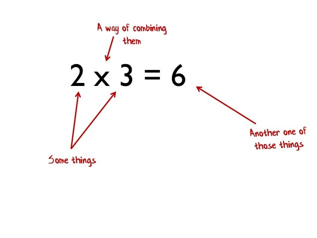2 x 3 = 6 Some things A way of combining them
