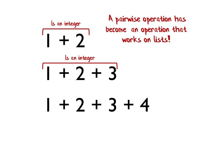 1 + 2 1 + 2 + 3 1 + 2 + 3 + 4 Is an integer Is an integer A pairwise operation has become an operation that works on lists!