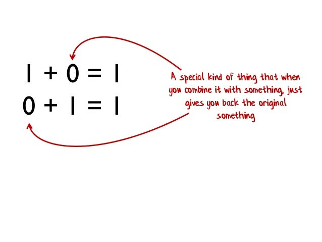 1 + 0 = 1 0 + 1 = 1 A special kind of thing that when you combine it with something, just gives you back the original some...