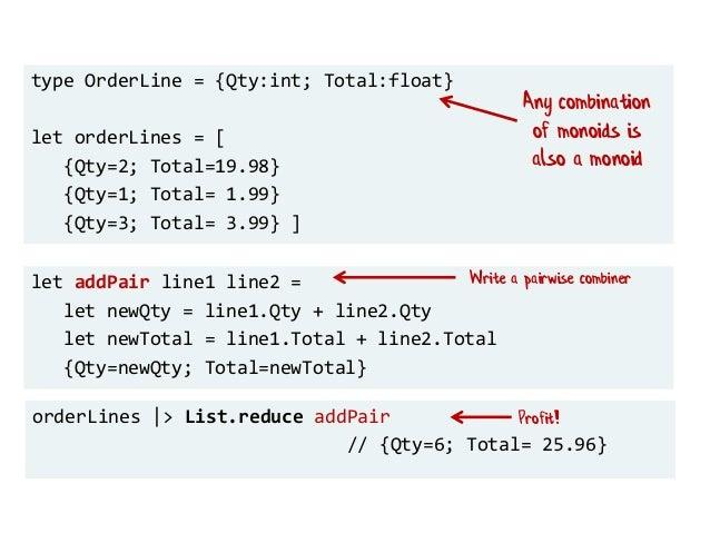 type OrderLine = {Qty:int; Total:float} let orderLines = [ {Qty=2; Total=19.98} {Qty=1; Total= 1.99} {Qty=3; Total= 3.99} ...