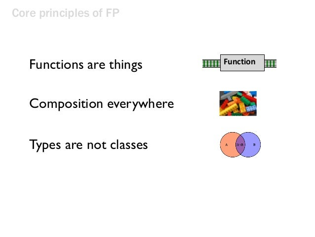 Core principles of FP Function Types are not classes Functions are things Composition everywhere