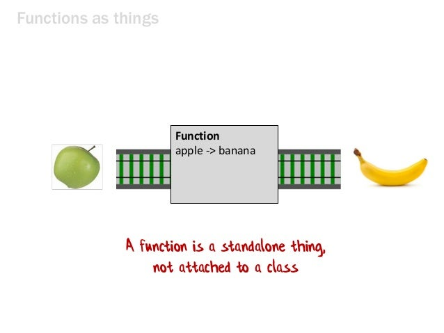 Functions as things The Tunnel of Transformation Function apple -> banana A function is a standalone thing, not attached t...