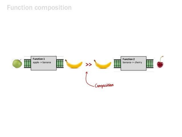 Function composition >> Function 1 apple -> banana Function 2 banana -> cherry