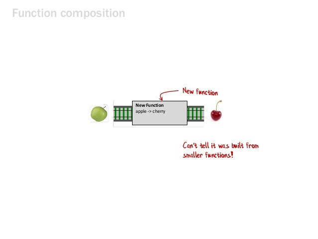 Function composition New Function apple -> cherry Can't tell it was built from smaller functions!