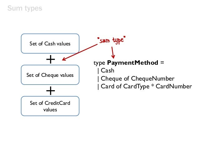 Sum types Set of Cash values Set of Cheque values Set of CreditCard values + + type PaymentMethod = | Cash | Cheque of Che...