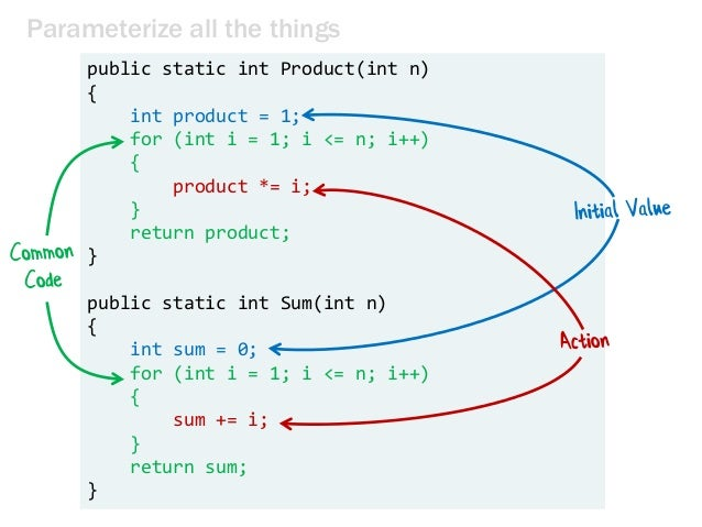 public static int Product(int n) { int product = 1; for (int i = 1; i <= n; i++) { product *= i; } return product; } publi...