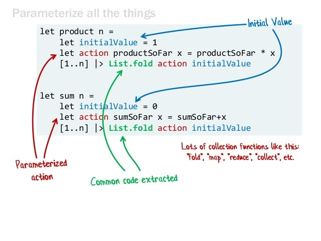 Parameterize all the things let product n = let initialValue = 1 let action productSoFar x = productSoFar * x [1..n] |> Li...