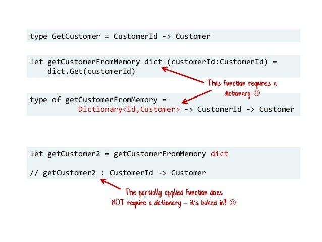 type GetCustomer = CustomerId -> Customer let getCustomerFromMemory dict (customerId:CustomerId) = dict.Get(customerId) ty...