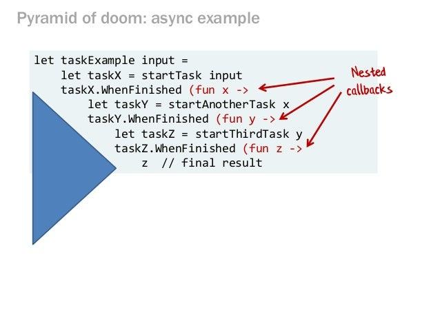 Pyramid of doom: async example let taskExample input = let taskX = startTask input taskX.WhenFinished (fun x -> let taskY ...