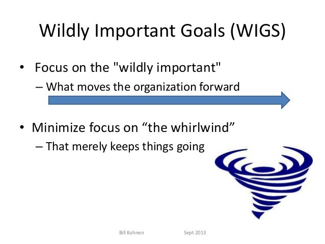 How to write wildly important goals