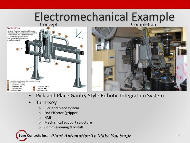 Plant Automation To Make You Sm;)e Electromechanical Example • Pick and Place Gantry Style Robotic Integration System • Tu...