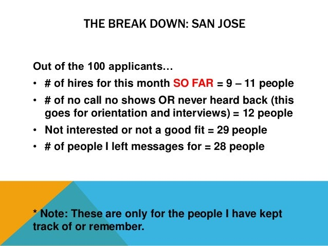 Applicant Powerpoint