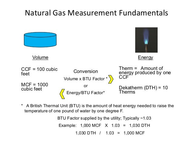 Ccf To Mcf Natural Gas