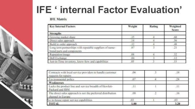 How to Prepare the External Factor Evaluation Matrix