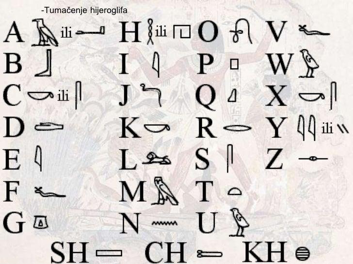 -Tumačenje hijeroglifa