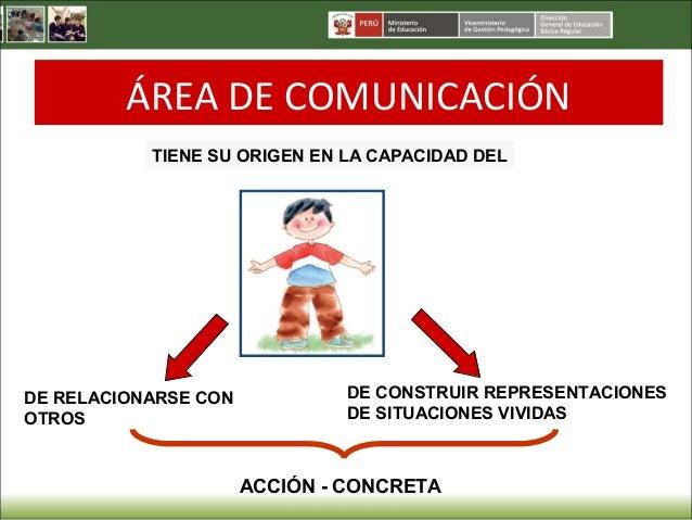 4 el enfoque comunicativo textual Slide 2