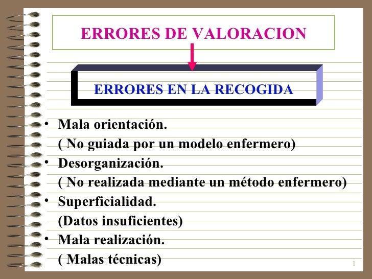 ERRORES DE VALORACION <ul><li>Mala orientación. </li></ul><ul><li>( No guiada por un modelo enfermero) </li></ul><ul><li>D...