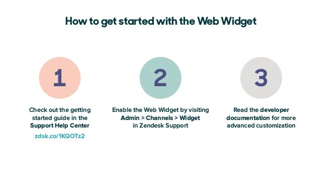 Embed omnichannel support with the Web Widget and Mobile SDK