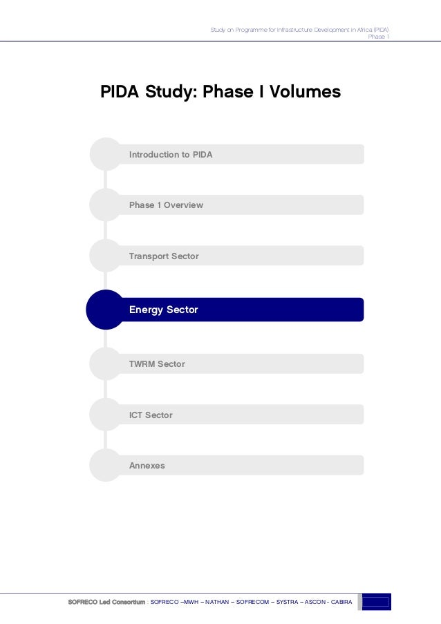 how to create a phase 4 study