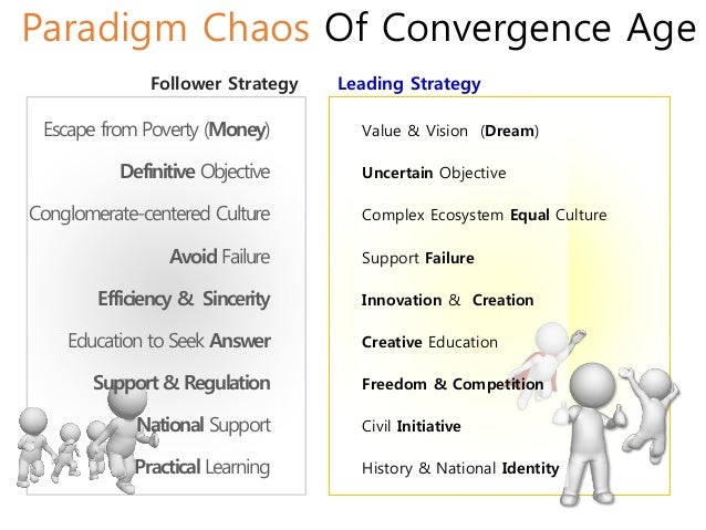 Paradigm Chaos Of Convergence Age Escape from Poverty (Money) Definitive Objective Conglomerate-centered Culture Avoid Fai...