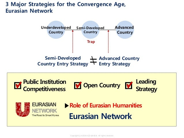 Copyrightⓒ(사)유라시안네트워크. All rights reserved. 3 Major Strategies for the Convergence Age, Eurasian Network Underdeveloped Co...