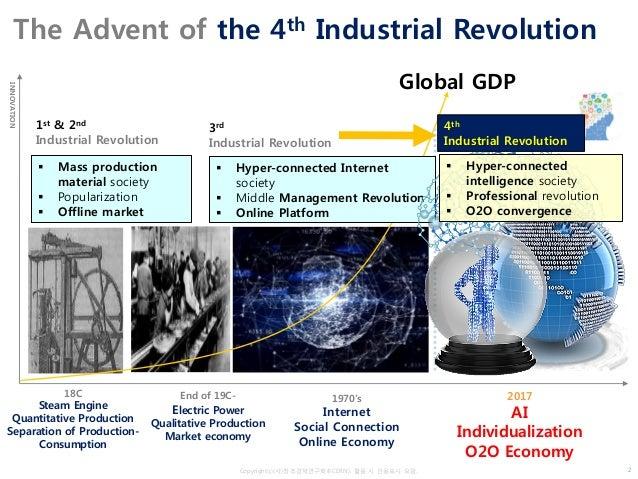 Copyrightⓒ(사)창조경제연구회(KCERN). 활용 시 인용표시 요망. The Advent of the 4th Industrial Revolution 18C Steam Engine Quantitative Produ...