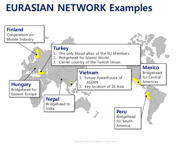 Copyrightⓒ(사)유라시안네트워크. All rights reserved. EURASIAN NETWORK Examples Finland Cooperation on Mobile Industry Hungary Bridg...