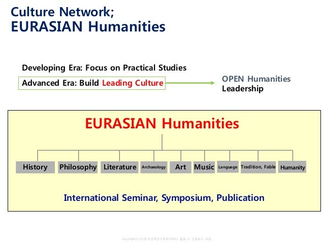Copyrightⓒ(사)창조경제연구회(KCERN). 활용 시 인용표시 요망. Culture Network; EURASIAN Humanities Advanced Era: Build Leading Culture Develo...