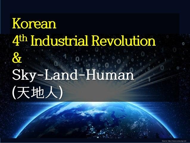 Copyrightⓒ(사)창조경제연구회(KCERN). 활용 시 인용표시 요망. v 23Source: http://news.samsung.com Korean 4th Industrial Revolution & Sky-Land...