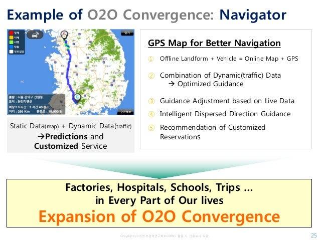 Copyrightⓒ(사)창조경제연구회(KCERN). 활용 시 인용표시 요망. Example of O2O Convergence: Navigator 25 Static Data(map) + Dynamic Data(traffi...