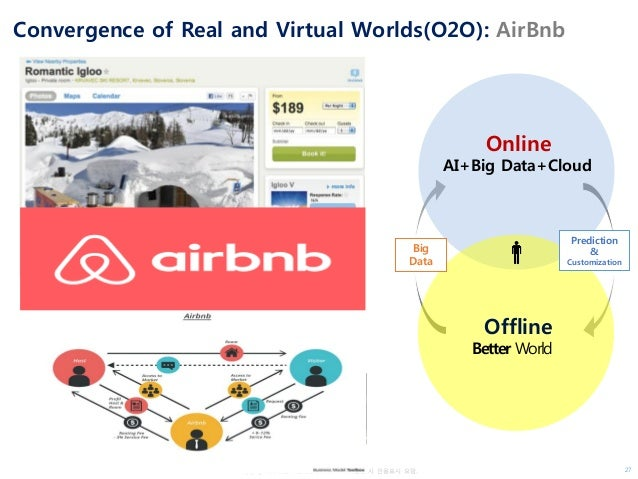 Copyrightⓒ(사)창조경제연구회(KCERN). 활용 시 인용표시 요망. Convergence of Real and Virtual Worlds(O2O): AirBnb Offline Online AI+Big Data+...