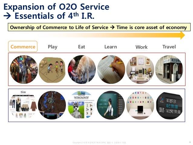 Copyrightⓒ(사)창조경제연구회(KCERN). 활용 시 인용표시 요망. Expansion of O2O Service  Essentials of 4th I.R. 31 WorkPlay Eat Learn TravelC...