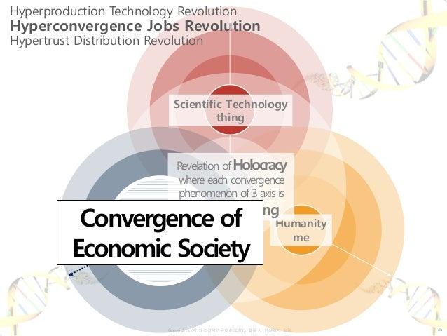 Copyrightⓒ(사)창조경제연구회(KCERN). 활용 시 인용표시 요망. Hyperproduction Technology Revolution Hyperconvergence Jobs Revolution Hypertru...